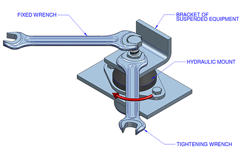 Hydraulic-Mount-Torque.PNG