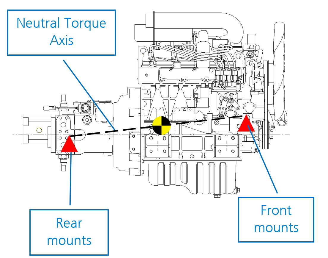 hydraulic-mount-position-advice-1.png